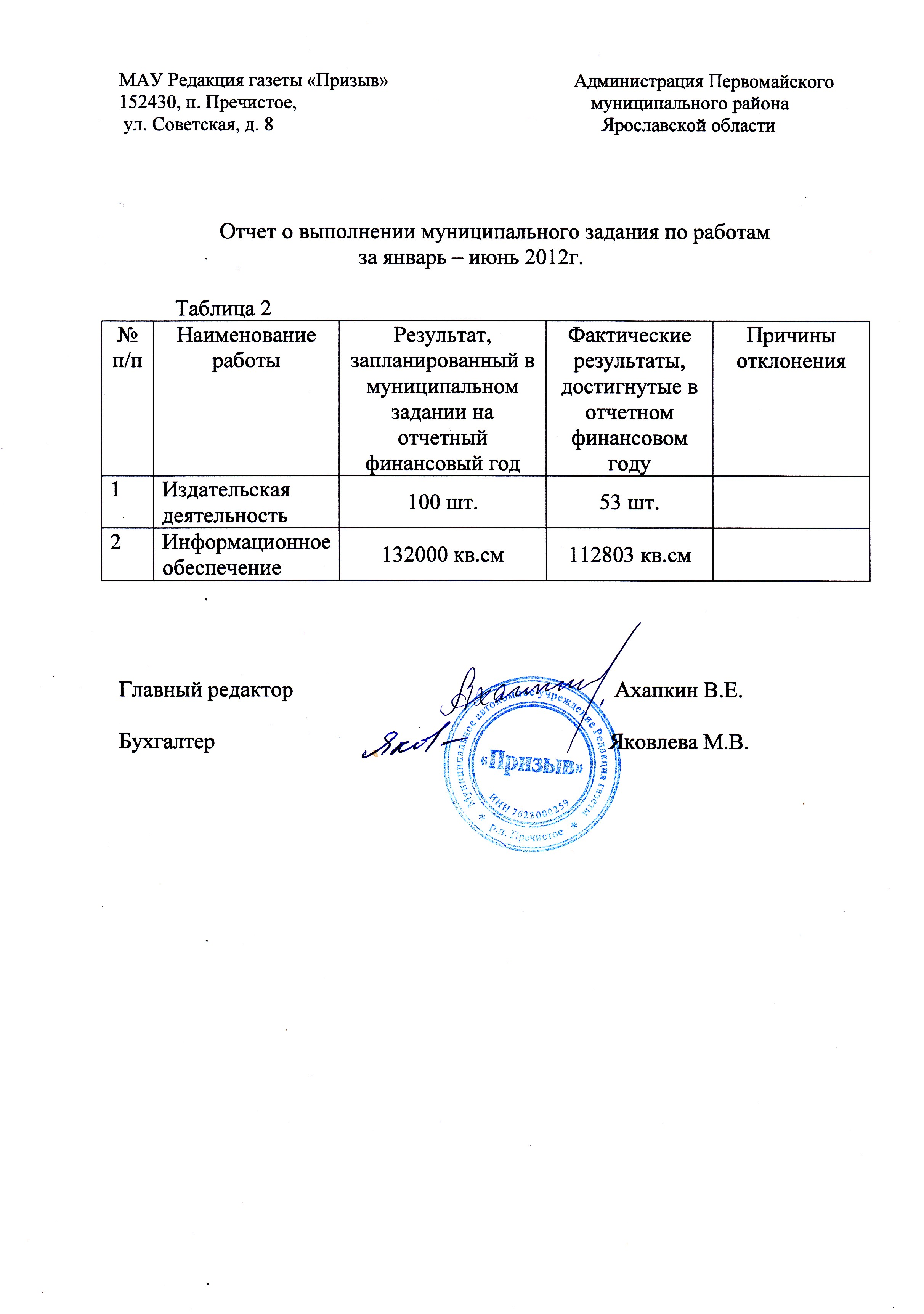 кабель ввг 3 1.5 цена в россии